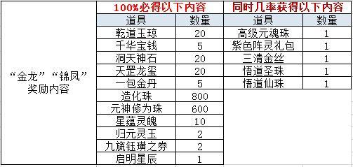 图片: 金龙锦凤BOSS奖励.jpg