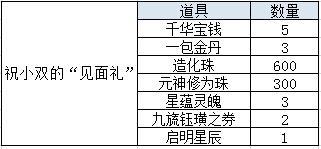 """图片: 祝小双的""""见面礼"""".jpg"""