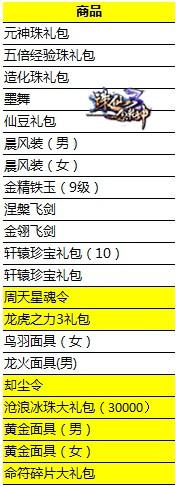 图片: 图6.明日上架特惠物品列表.jpg