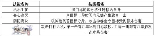 图片: 图9.易系技能说明图.jpg