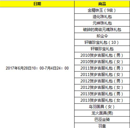 图片: WEB列表.jpg