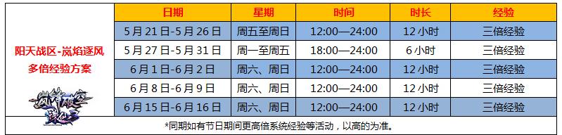 图片: 阳天战区-岚焰逐风.jpg