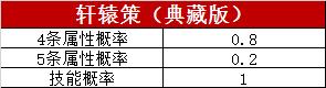 图片: 轩辕策(典藏版)_副本.jpg