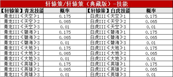 图片: 轩辕策、轩辕策(典藏版)技能_副本.jpg
