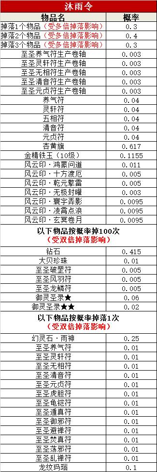 图片: 沐雨令(20年新版).jpg
