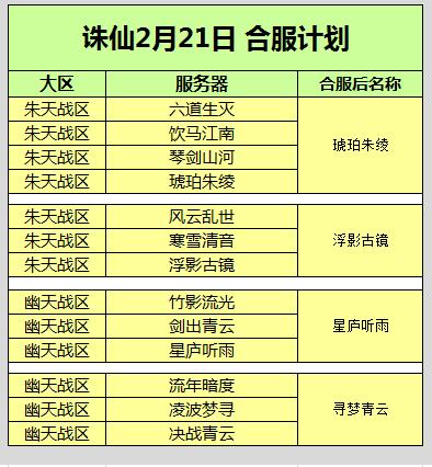 图片: 2月21日具体服务器数据互通信息.png